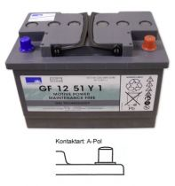 Dryfit® Gelbatterie A500 Cyclic