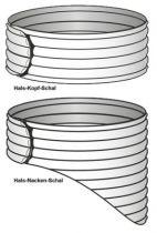 Wärmeschal Stati-Med® Futur - , Hals-Kopf-Schal, Farbe marine